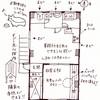 ヤドカリ探訪記・第2章