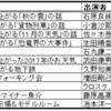「テンション上がる会?~地球のことで熱くなれ!~」(テレビ朝日、土曜)、特にマイナー魚を食した最新回(2018年2月11日)について