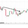 【4月14日】仮想通貨トレード4日目 やっとプラスに転じたよ☺