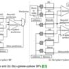 高性能プロセッサの分岐予測のサーベイ論文を読んで分岐予測について学ぶ (5. ハイブリッド分岐予測器)