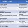 クリニカルフィードバックとコーチング - BE-SMART