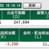 くりっく株365「FTSE100」9月の収益は868円