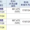 ついでに日本株買ってみた。