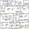 簿記きほんのき91【決算】売上原価の算定(売上原価勘定)