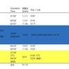【週報】坂を制する者は奈良を制す?(210906〜210912)