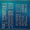 劇団四季ミュージカル「アラジン」【感想】