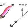 アオリイカ専用釣具、ヤエンとエギの違い・特徴を比較する。