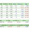 日経平均株価は20,000円前後の価格帯で反発するかに注目〔月次報告〕