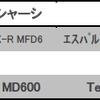 タイトル:2016 Team 郄武 RSC サポートライダー レースレポート
