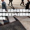 一都三県、土日の主要駅の人出、緊急事態宣言から3週間後には増加傾向