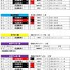 週刊流経スポーツ2018秋 vol.2