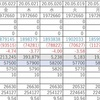 5月18日(月)〜5月22日(金)の投資状況