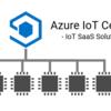 デバイスからAzure IoT Centralに接続する方法
