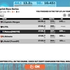 【Zwift】サクッとレース!EVO CC Sprint Race Series (A)
