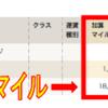 【裏ワザ大公開】お金をかけずに大量にマイルを貯め『0円』で海外旅行に行く方法!