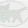 ヤマト運輸ロゴマークAAコードのメイキング