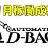 AUTO D-BAC(オートD-BAC)11月の成績 +2,111,165GC(約195,419円)でした。
