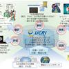 人工知能とかSNSとかIoTのデータを知りたいなら、まずは日本の総務省から出ている『情報通信白書29年度版』を見るのが便利!