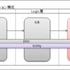 REST風サービスをJavaEEで構築する方法11(DAO層編2)