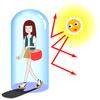 顔の老化の主な原因が紫外線!