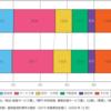 日本の製造業は衰退したのか~2021年版ものづくり白書を読む