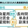 ご恩と奉公が崩壊したのに奉公だけ求める日本企業