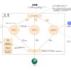 ドメイン駆動設計 × Spring Boot(Kotlin)で新規事業クラウドリンクスを運営している話