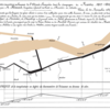 データの視覚化とインフォグラフィクス