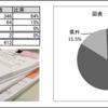 「辺野古500人行動」県内参加者8割、アンケート結果が大きな反響