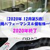 【株式】週間運用パフォーマンス&保有株一覧(2020.12.30時点) 2020年終了