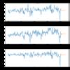 Pythonを使ってVARモデルにおける多変量時系列予測モデルの構築