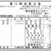 株式会社モンスター・ラボ 第12期決算公告