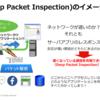 アプリ・ネットワークの遅延をすぐに解決!~DPI(Deep Packet Inspection)の機能紹介~
