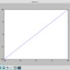 Python 3.4 に matplotlib を入れる