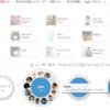 Google+が友達の友達を簡単に追加できるサークル共有機能を公開