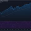 2021-9-8 週明け米国株の状況