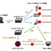 「@IT」のメールマガジンのご購読はこちらから新規ID登録Myページ TOP連載一覧@IT Special@ITセミナーeBook一覧QA@ITITトレメブログ転職派遣  カスタム検索 検索 @IT - アットマーク・アイティ Windows Server .NET Server & Storage HTML5 + UX Smart & Social Coding Edge Java Database Linux & OSS Network Security System Design Test & T