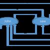 機械学習に基づく構文解析