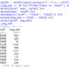 都道府県別の個人企業経済調査のデータの分析5 - R言語で回帰分析をする。準備として相関係数ランキングを作成した。