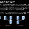 Nutanix のデータ保護について(その2)