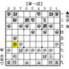 逆棒銀対△4四角メモ①