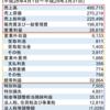 【財務会計】MBA流・初心者が財務諸表を読みこなせるようになるまで〜その4〜