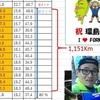 台湾自転車旅の宿