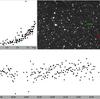 KaiV87 の第二極小を観測した?