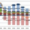 2017年のエネルギー収支(金額ベース)