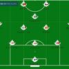 【 #EURO2020 】印象に強く残った選手(準々決勝まで)