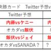 G1 CLIMAX30 Twitter予想:初動調査報告