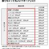 level.1819【雑談・ガチャ】無料5連6日目、7日目と私設大会に参加した話(^-^)