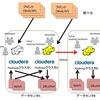 ClouderaDirectorを使ったクラウドマルチHadoopクラスタの設計