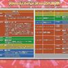 【COJS】1/26(木)からのカードパラメータ調整レビュー